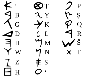 1200px-Phoenician_alphabet.svg