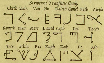 Reading The Runes Writing Systems For Wizardry And Witchcraft