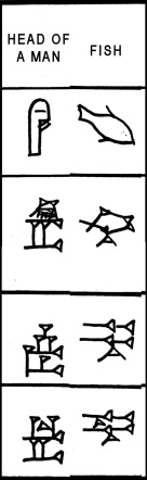 Table_illustrating_the_simplification_of_cuneiform_signs.jpg